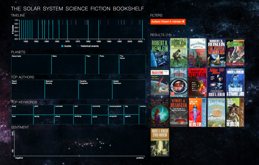 Solar System Bookshelf